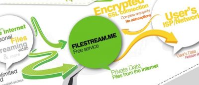 Use Filestream.me to Download Torrent Files without Torrent Client
