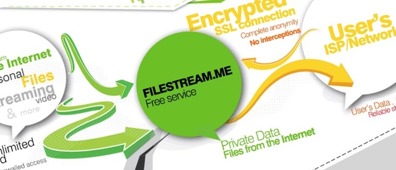 Filestream. Me: download torrent files without torrent client.