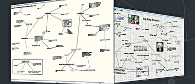 Turbocharge Your Workflow with Scapple Mind-Mapping Tool [MTE Deals]