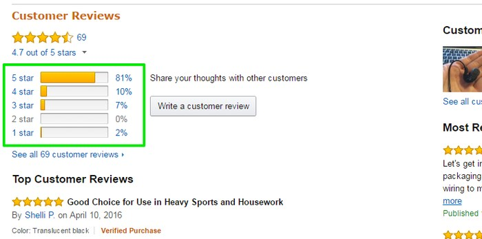 Identify-Fake-Amazon-Reviews-Customer-Rating