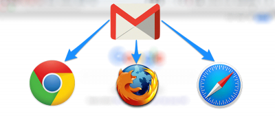 How to Set Gmail as the Default Mail App in Various Browsers on Your Mac