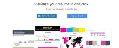 Visualize_unemploymenttool6