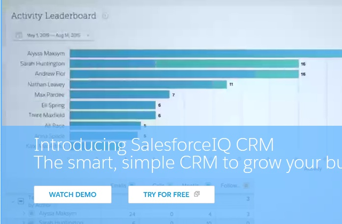 client-list-salesforce