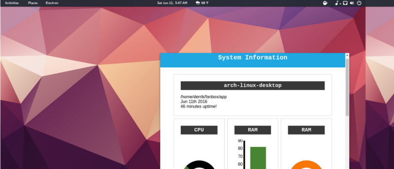 View Your Linux System Information with Fanbox