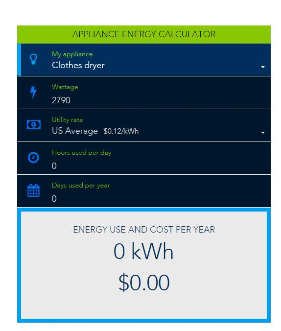 Cost of living estimate tools - energy usage tools