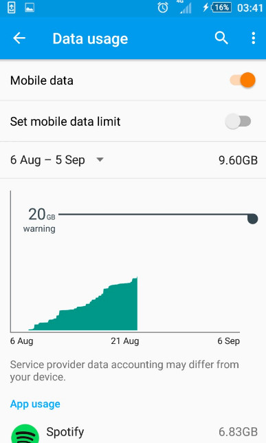 Android Data-Usage