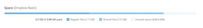 dropbox-tidy-share-distribution