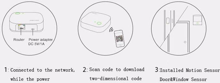 Orvibo Smart Home Kit user guide.