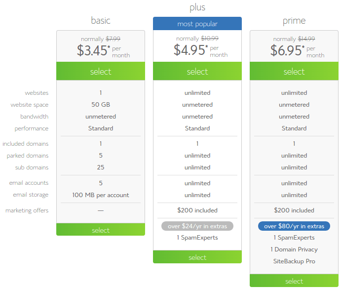 Bluehost shared hosting plans.