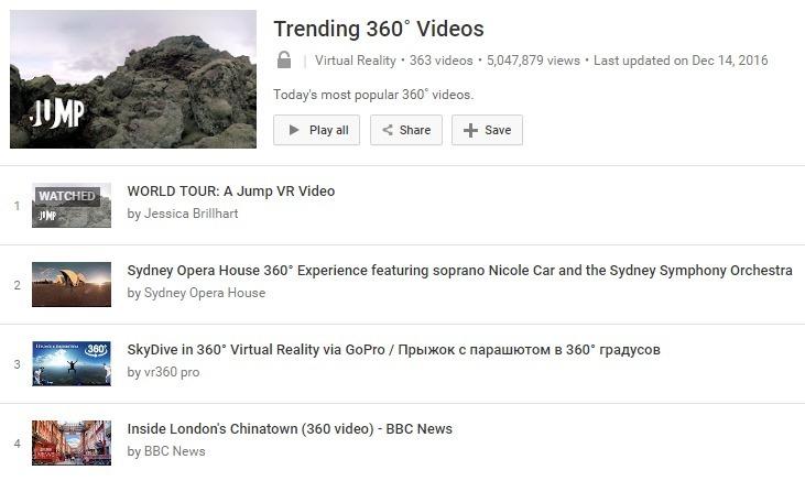 360-videos-youtube