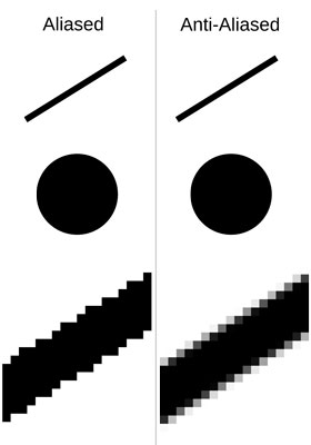amd-graphics-settings-anti-aliasing