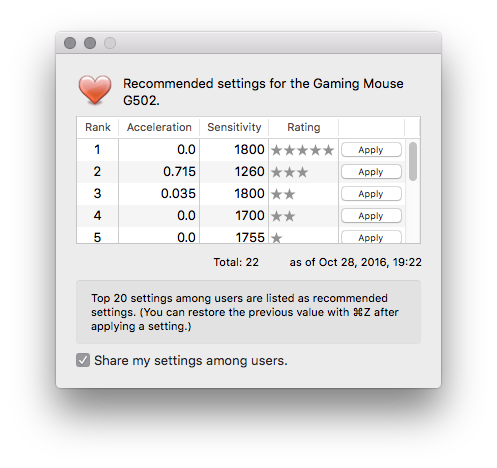 mac cursor control cursorsense recommendations