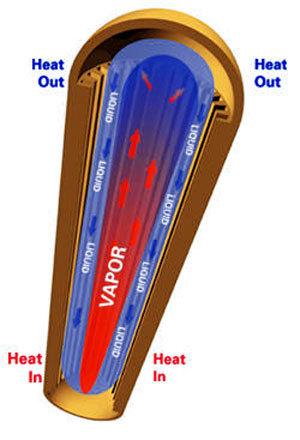 vaporchamber-heatpipe