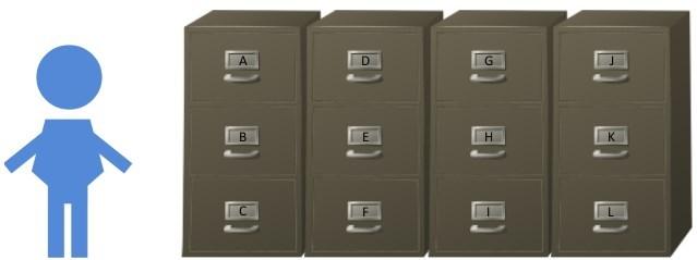 defrag-explain-cabinets