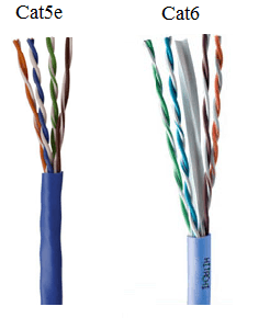 Things You Need to Know When Buying Ethernet Cables - Make ... on
