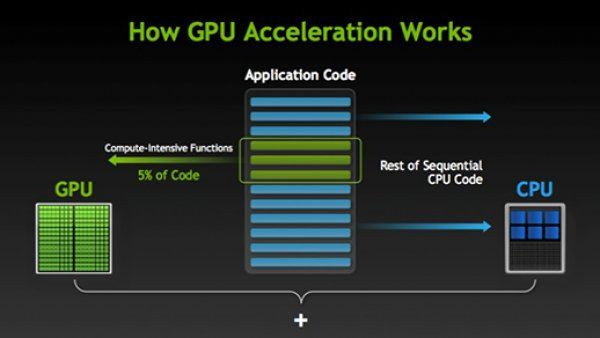 hardware-acceleration-explained-gpu