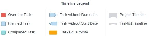 taskworld-timeline-legend