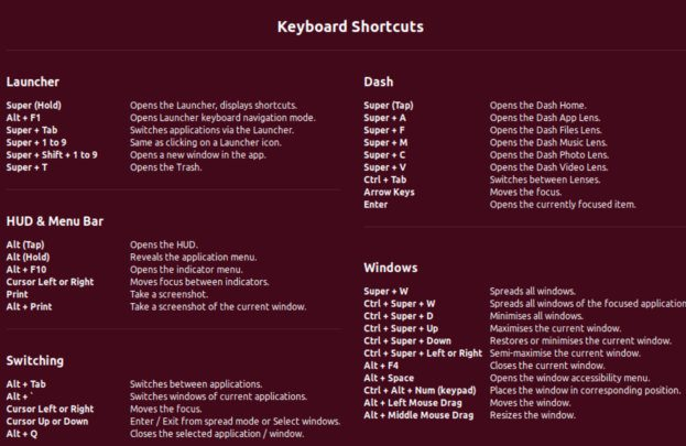 ubuntu-unity-keyboard-shortcuts