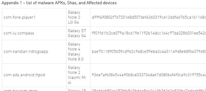preinstalled-malware-devices