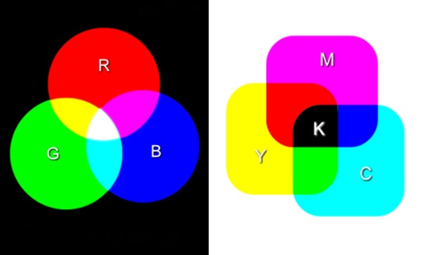 cmyk-rgb-color-comparision