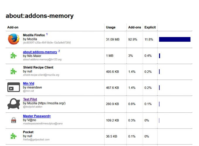 firefox-tips-about-addons-memory