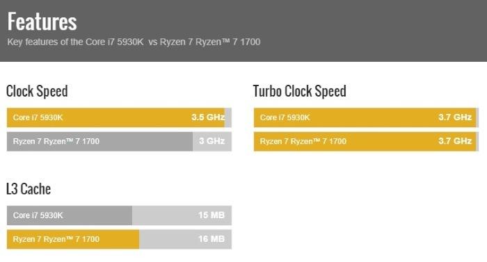 compare-hardware-cpu-compare
