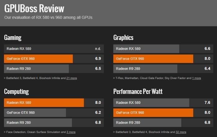 compare-hardware-gpu-compare