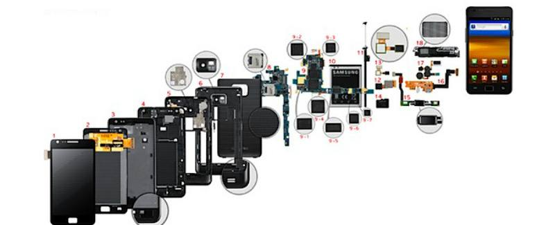 durablephone-design