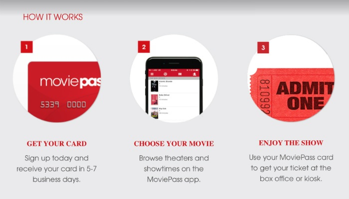 moviepass-how-it-works