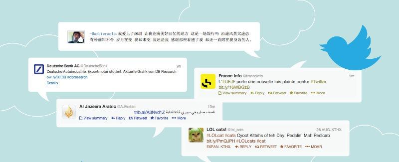 twittercharacters-languages