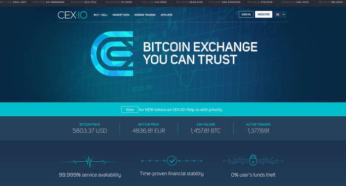 best-bitcoin-exchanges-02-cex
