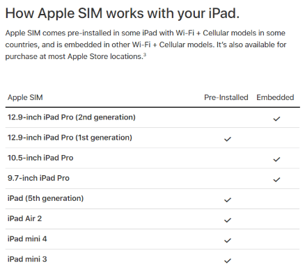 embedded-sim-apple