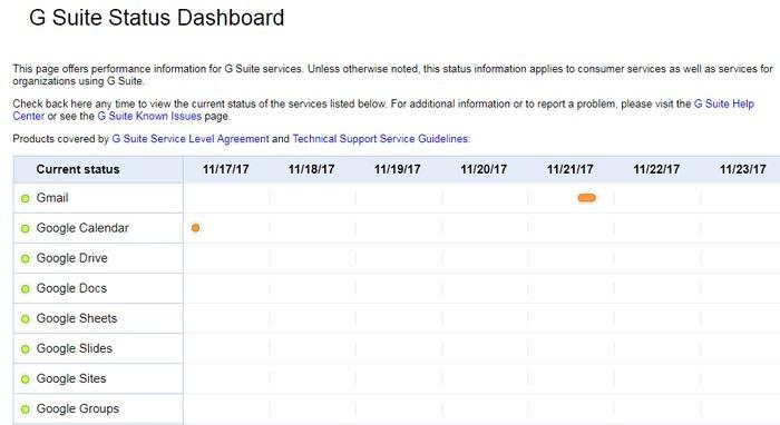 upload-issues-google-drive-server-status