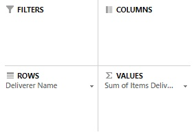 pivot-table-categories