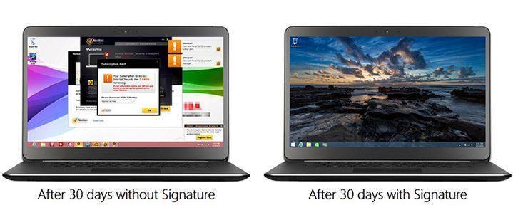 What Is Microsoft Windows 10 Signature Edition? - Make Tech