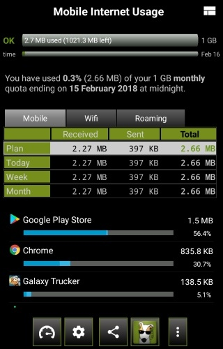 android-usage-watchdog