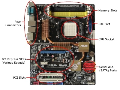 motherboard-what-is