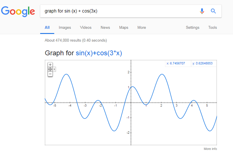 7-things-you-can-do-with-google-math-graphs