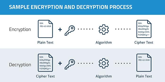 understand-vpns-encryption