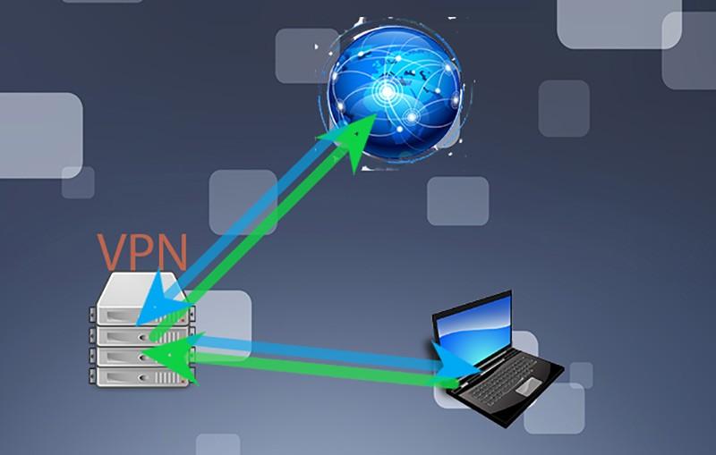 wireless-network-attacks-vpn