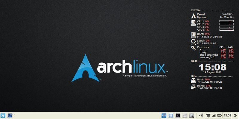 linux-manage-processes-tools-featured