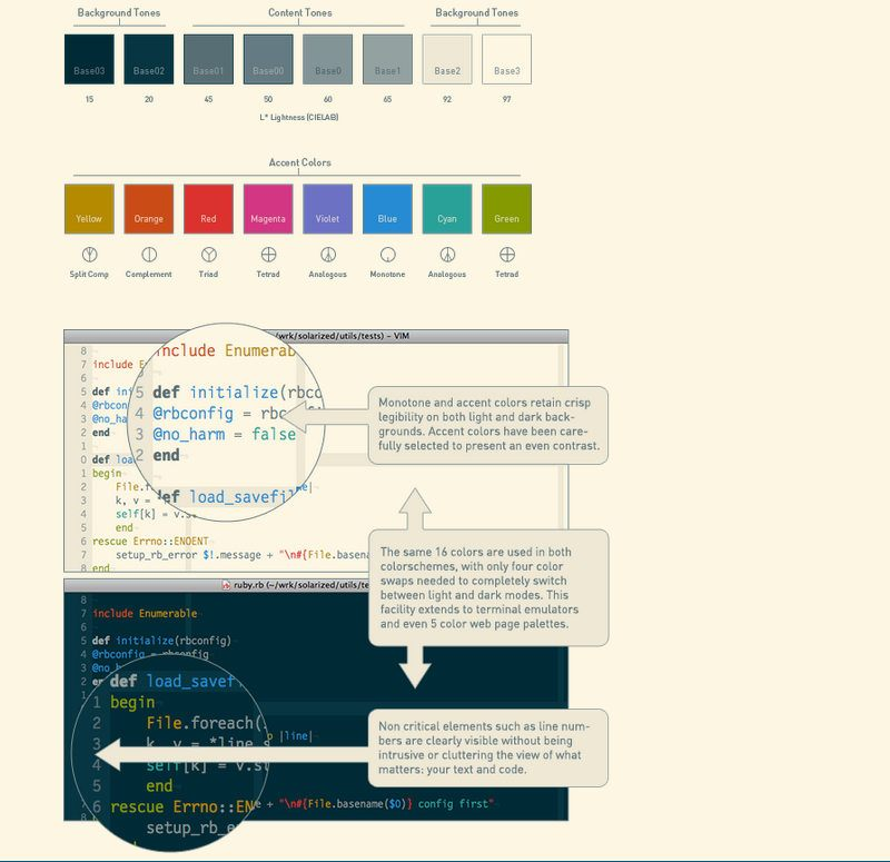 How to Use The Solarized Color Scheme to Prevent Eyes Strain - Make