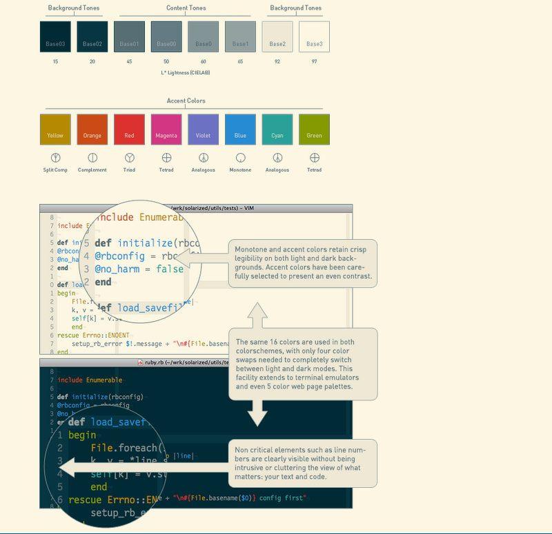 Solarized website screenshot