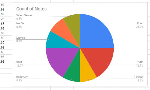 explore-sheets-chart