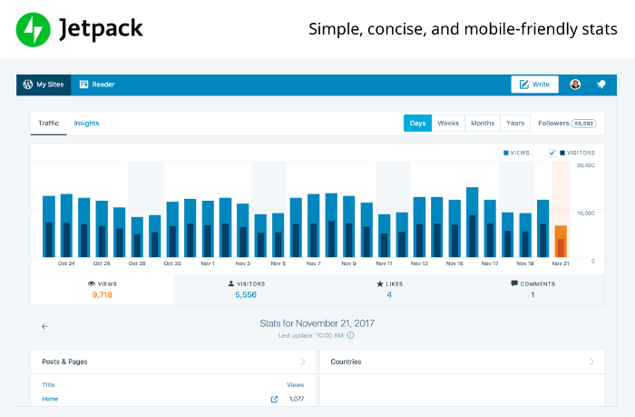 6 of the Best WordPress Statistics Plugins to Measure Your