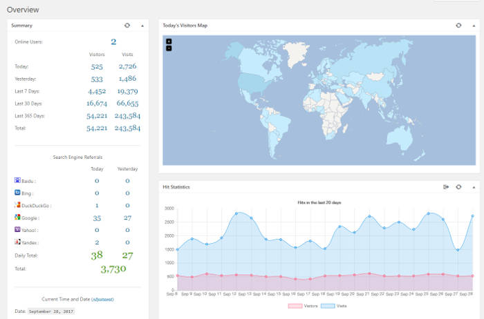 wp-stats-plugins-02-wp-statistics