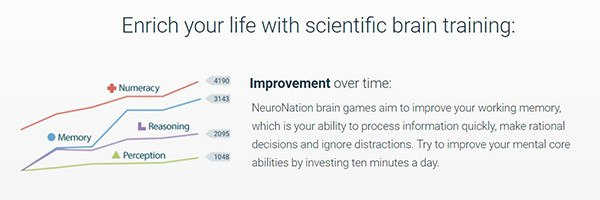 brain-training-neuronation2