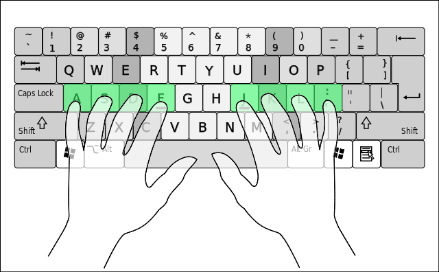 touch-typing-01-qwerty-keyboard-layout