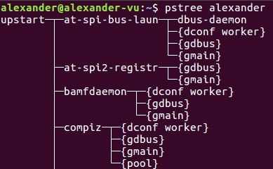 pstree-guide-linux-6