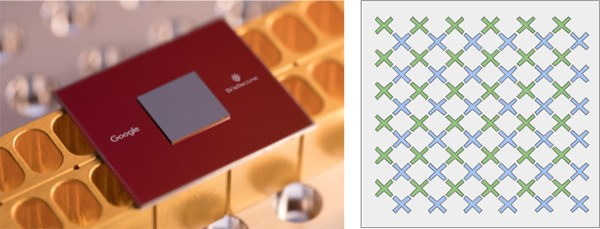 quantum-computer-bristlecone